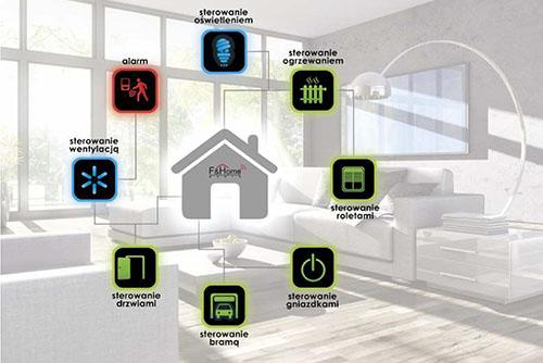 Inteligentny dom bezprzewodowy - sterowanie przez internet