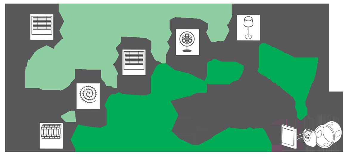System bezprzewodowy F&Home Radio