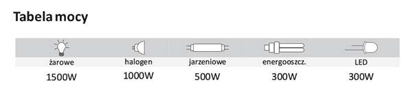 Automat zmierzchowy AZH-LED 230 V