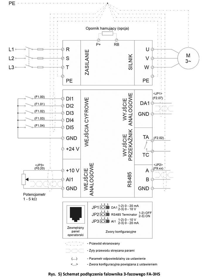 Schemat podłączenia falownika trójfazowego