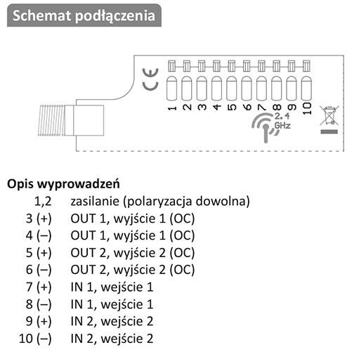 Schemat podłączenia modułu Gate do sterowania bramami i furtkami