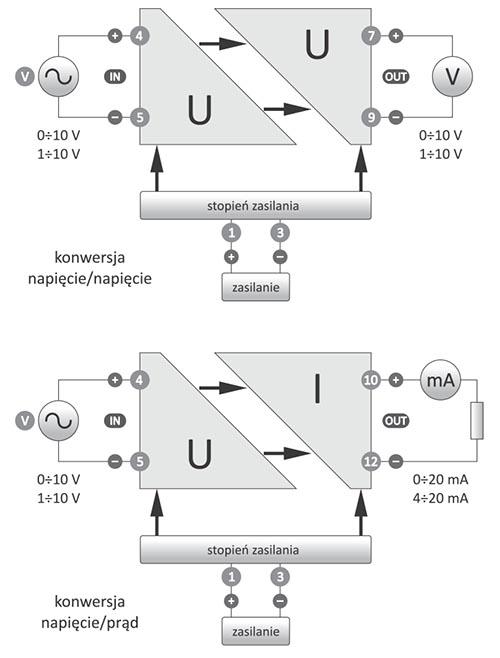 Separator sygnałów analogowych AKS-08 - konwersja napięć