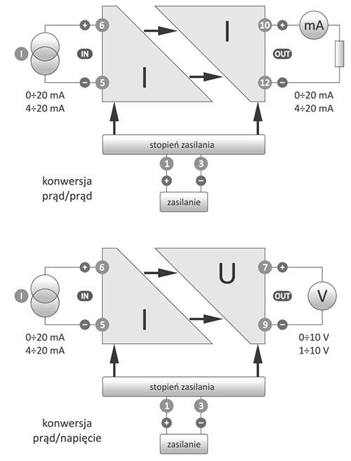 Separator sygnałów analogowych AKS-08 - konwersje napięcia