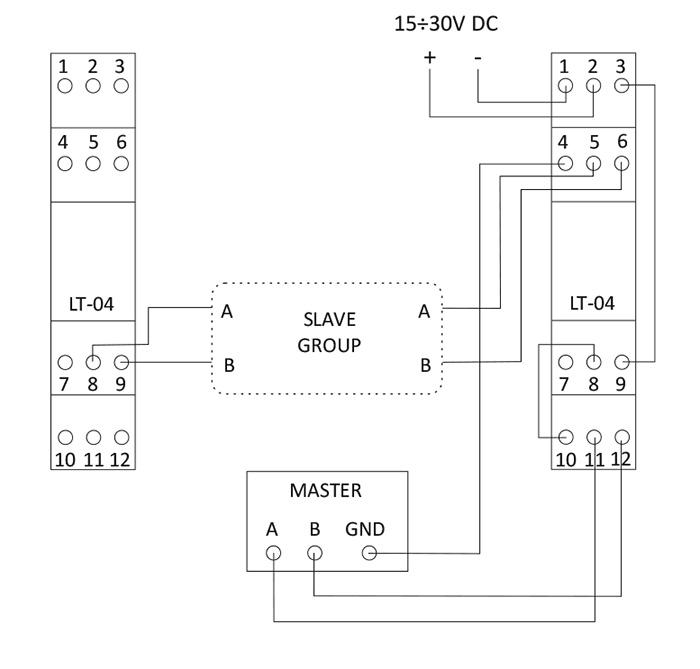Moduł terminacyjny sieci LT-04
