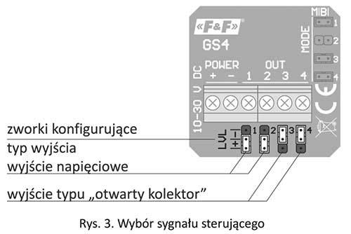 Szklany przycisk dotykowy - wybór sygnału sterującego