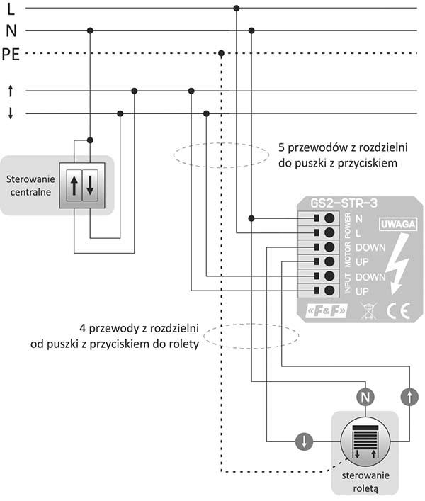 Przycisk szklany dotykowy - sterownik rolet - schemat podłączenia