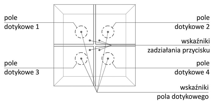 Przycisk szklany dotykowy - pola dotyku