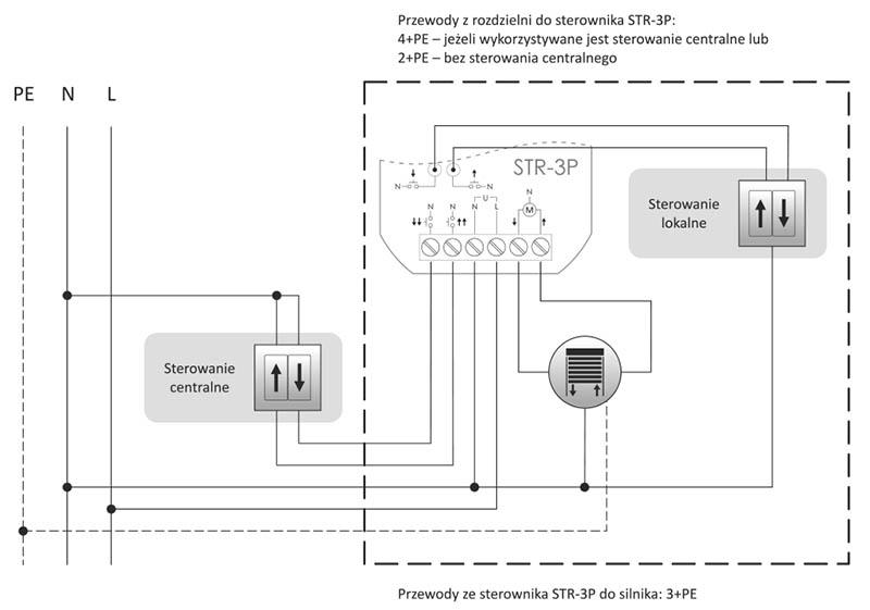 Sterownik rolet dopuszkowy - STR-3P schemat podłaczenia