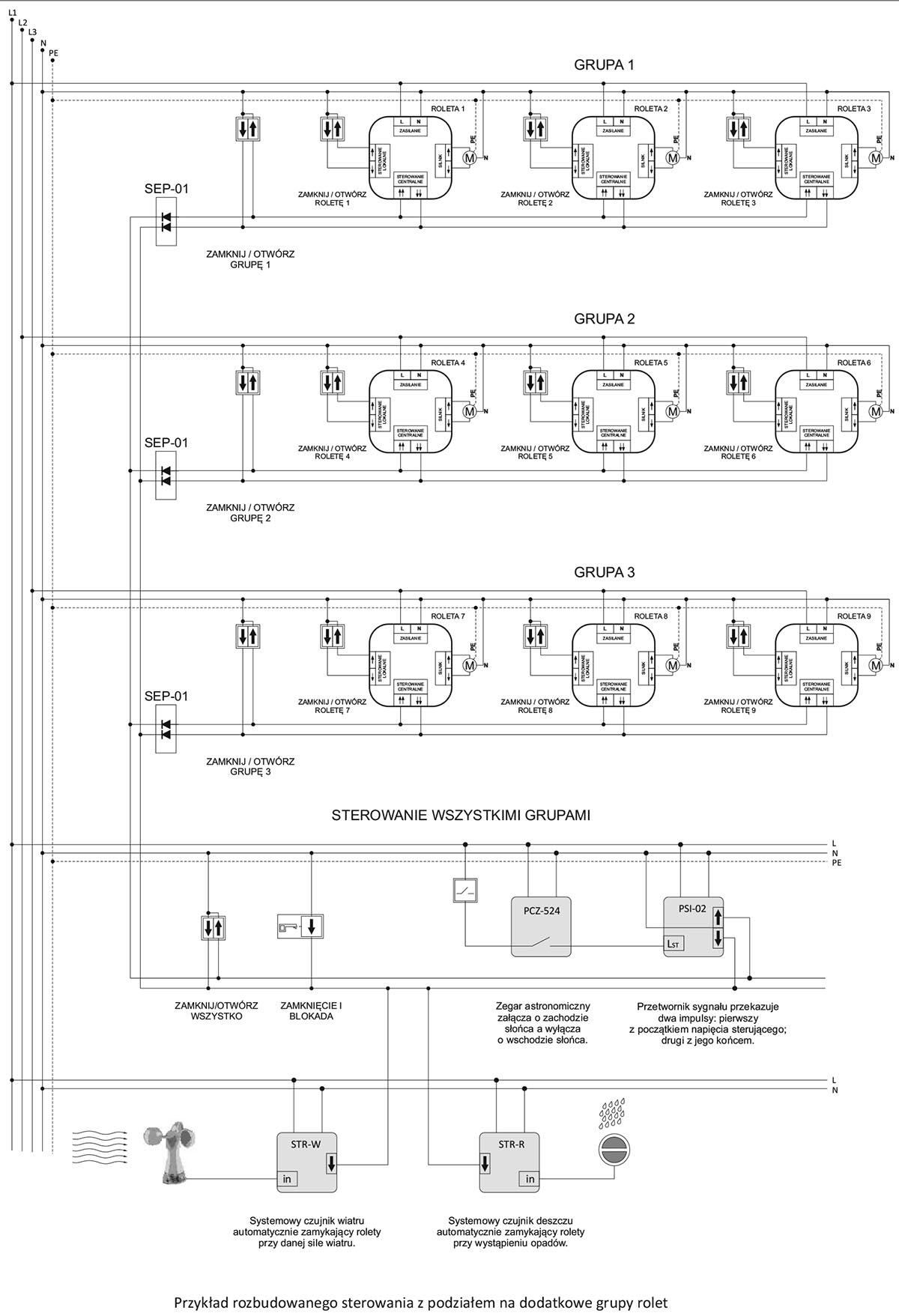 Sterownik rolet STR-3D sterowanie grupowe roletami