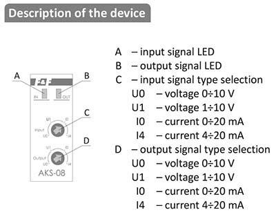 Description of the device AKS-08