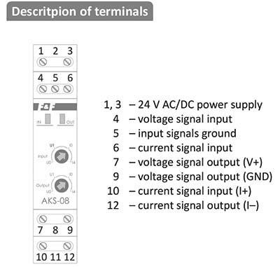Descritpion of terminals AKS-08