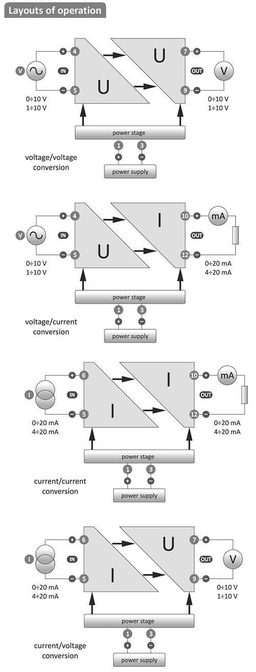 Layouts of operation AKS-08